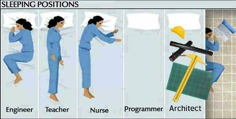 positions de couchage